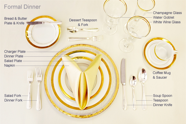 sc 1 st  Danny Thomas Party Rentals & Table Setting Tips